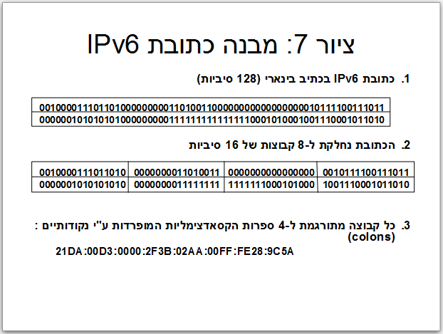 ipv6_address